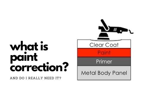 What is paint correction header image